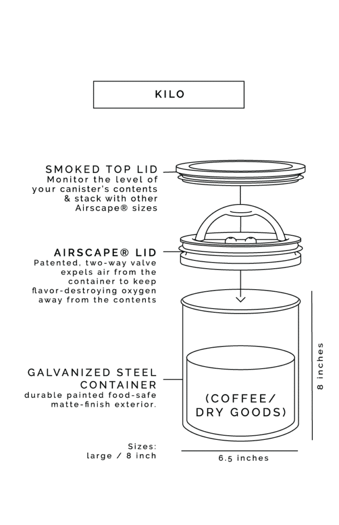 Incapto Coffee Airscape blanco 1 quilogramo